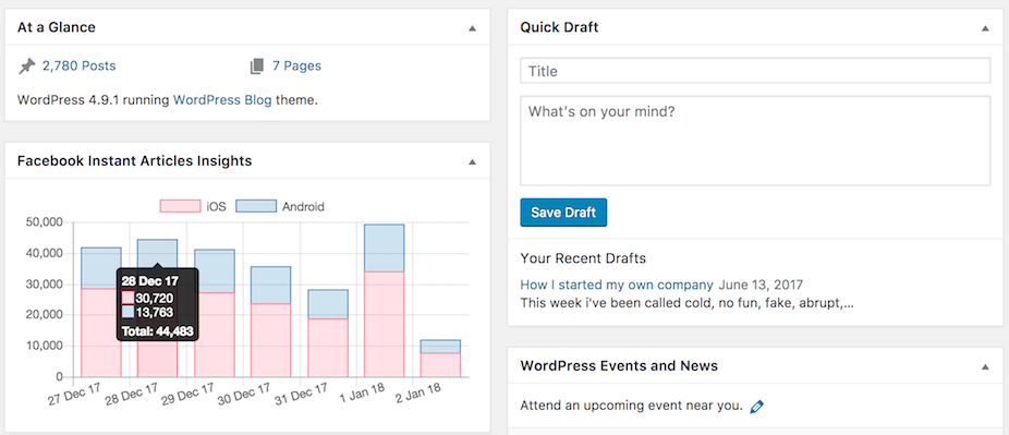 WordPress Facebook Instant Articles Analytics